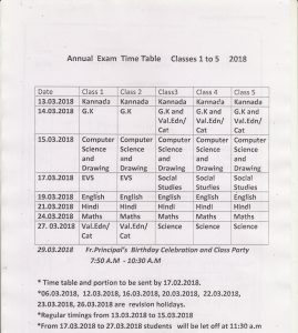 ANNUAL EXAM TIME TABLE- CLASS 1 TO 5 - 2018 - Lourdes