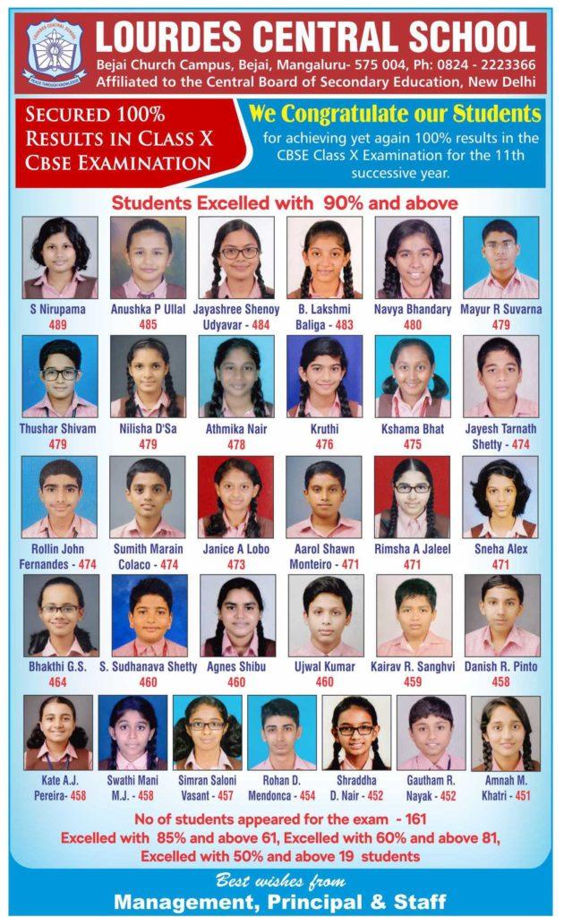 Lourdes Congrats Ad - Class X (2)